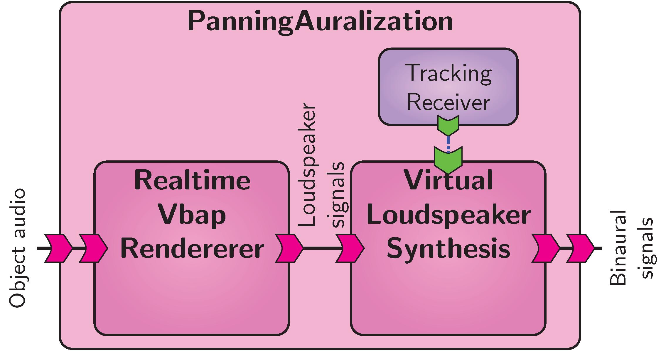 VISR tutorial using Python — visr documentation